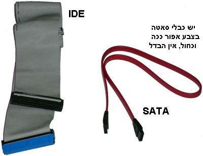כבל SATA vs IDE (כבלי data)