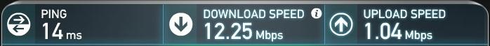 מהירות אינטרנט תקינה קו 12 מגה