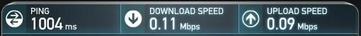 תוצאות בדיקת מהירות אינטרנט