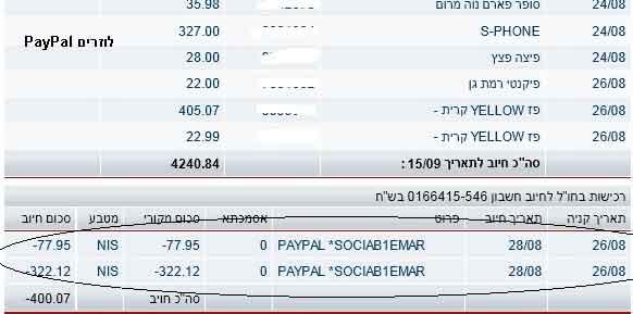 החזר כספי אל כרטיס האשראי מעיסקת פייפאל