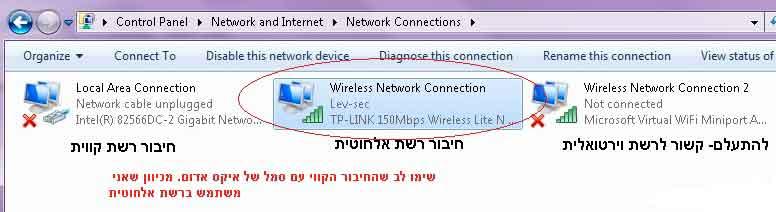 חיבורי רשת במחשב