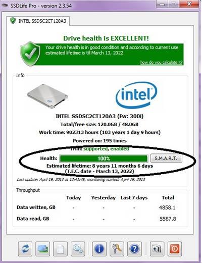 זמן חיים SSD