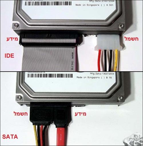 רק החוצה ההבדלים בין כונן קשיח SSD ל- SATA QY-37