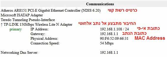 חיבורי רשת