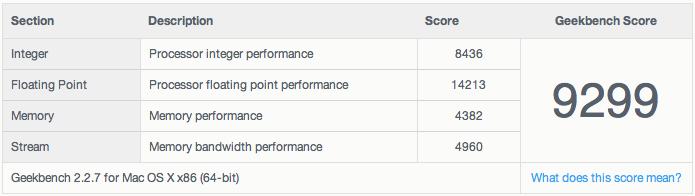 ציון כללי אפליקציות 64 ביט מק פרו 2.66 סינגל