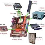 מדריך חומרת מחשב בסיסי