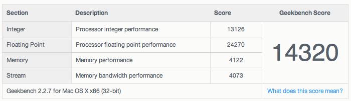 ציון כללי מק פרו 2009 2.6 -8 גיגה דואלי