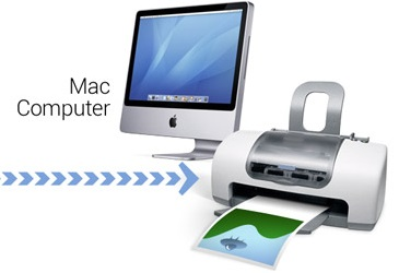 mac printing how to?