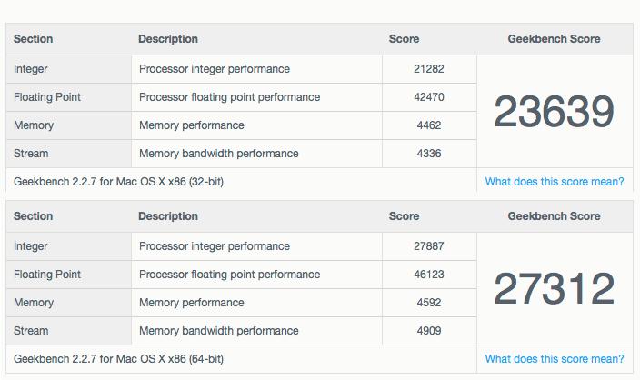 32bit-64bit-mp-2012-new