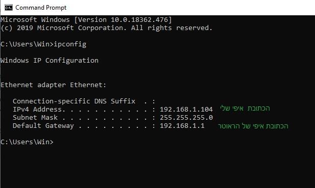 כתובת IP זיהוי